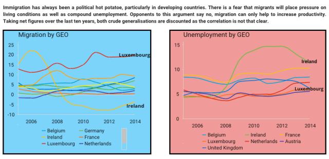 lowering_migration_rising_inequality-sophia_akram